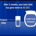 Kalaheo, Hawaii credit card consolidation plan