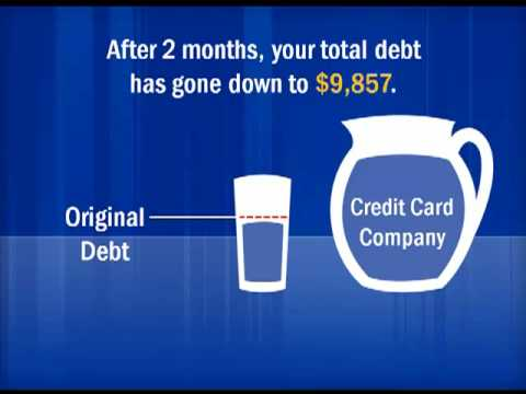 Altheimer, Arkansas credit card consolidation plan