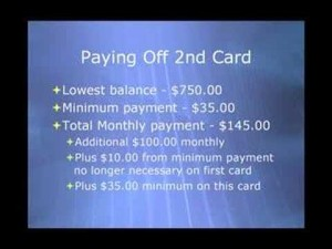 Atwater, Minnesota debt consolidation plan